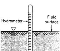 20) The hydrometer shown in Fig. 20 has a mass of 0.045 kg and the cross-section area of its stem is 290 mm 2. Determine the distance between graduations (on stem) for specific gravities of 1.0 and 0.