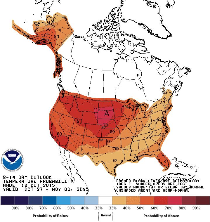 The top two images show Climate Prediction Center's Precipitation and Temperature outlooks for 8 14 days.