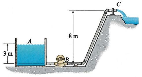 2. A pump draws water from a large tank and discharges to a reservoir at C, as shown in Figure 6. The pump supplies 7.
