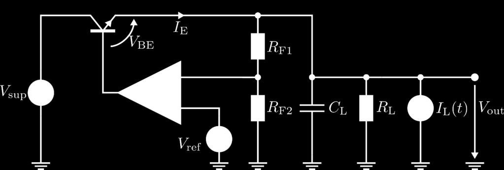 Non-Inverting Line Regulator Generalized Load Condition Load components: CC L Bypass capacitor for load RR L Load model resistive part II L tt Dynamic load current (e.g. circuit parts switched on/off) Ideal static behavior AA 0 : Example: integrated.