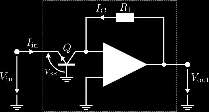 Basic Principle of Anti-Logarithmic Amplifiers An anti-logarithmic amplifier can be obtained from a logarithmic amplifier by interchanging the position of the resistor RR with the position of the
