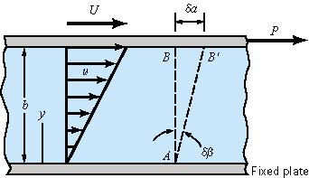 2. Viscosity Viscosity is a measure of the importance of friction in fluid flow.