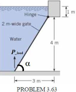 Problem 3.63 Determine P_load necessary to just start opening the 2 m wide gate. The length of the gate = Hydrostatic force h:the water VERTICAL depth at the centroid y cp N F 3m 9810 3 5m 2m 294.