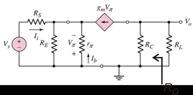 Question 4 Consider the following small-signal model of an amplifier. Determine (i.e., write down an expression) for the output resistance R o indicated in the figure.