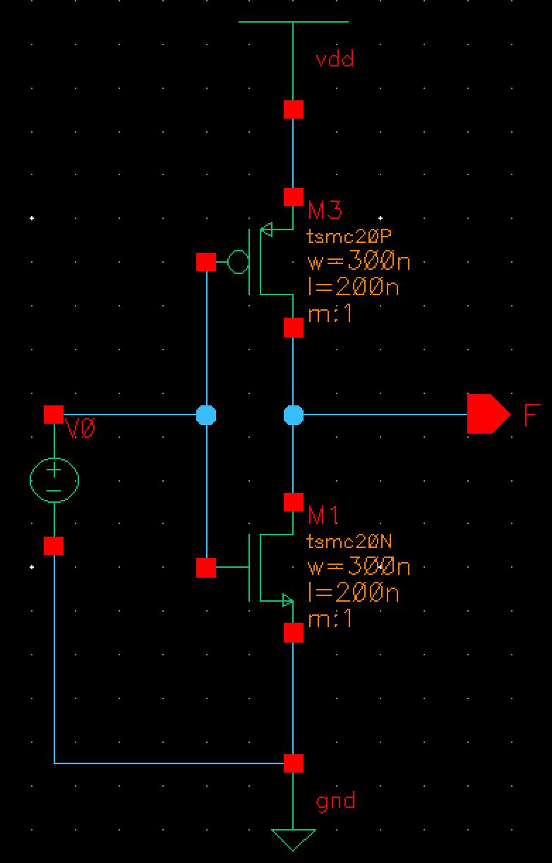 Question 4: The first diagram shows a Cadence inverter setup to do DC analysis, as shown in the