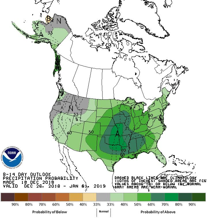 The top two images show Climate Prediction Center's