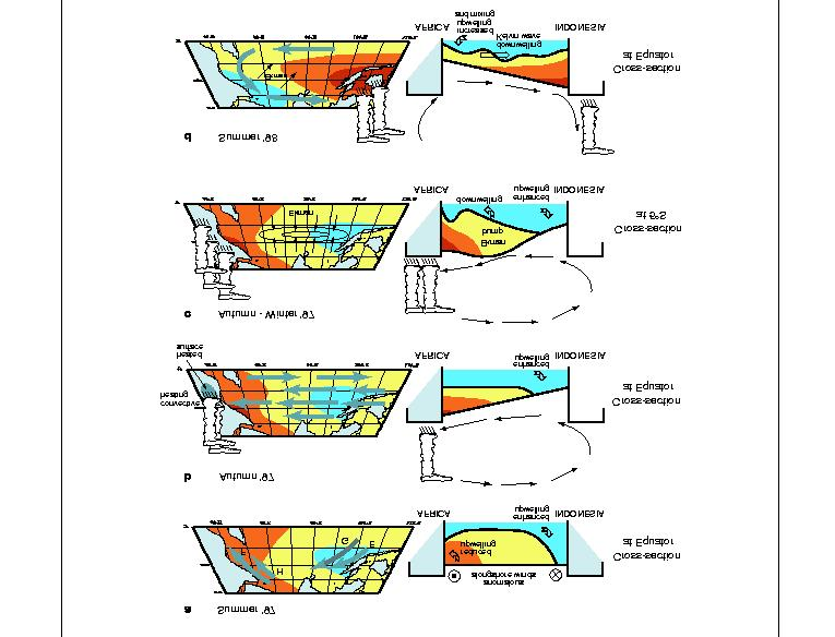 Coupled Ocean-Atmosphere Dynamics in the Indian Ocean during 1997-98 (Webster et al.