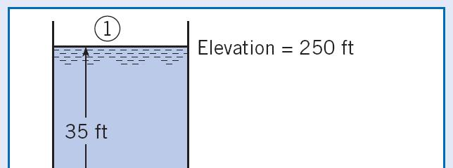 Example 2 What is the water pressure at a depth of 35