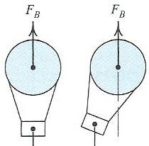 Buoyancy and the Stability of Floating Bodies The line of action of the buoyant force passes