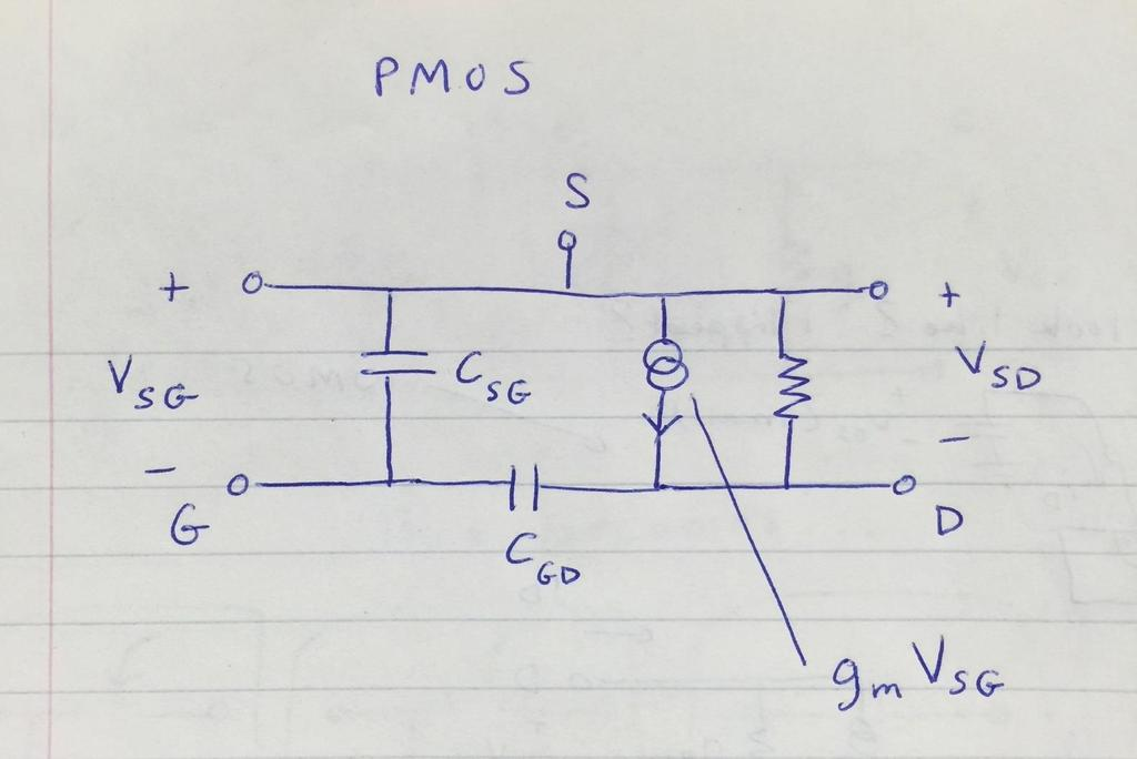 b. Repeat for the PMOS (common source) PMOS You may have drawn your current source pointing up, but then you must be using the opposite input voltage (V GS = V SG ), or label it with ( g m V SG ), in