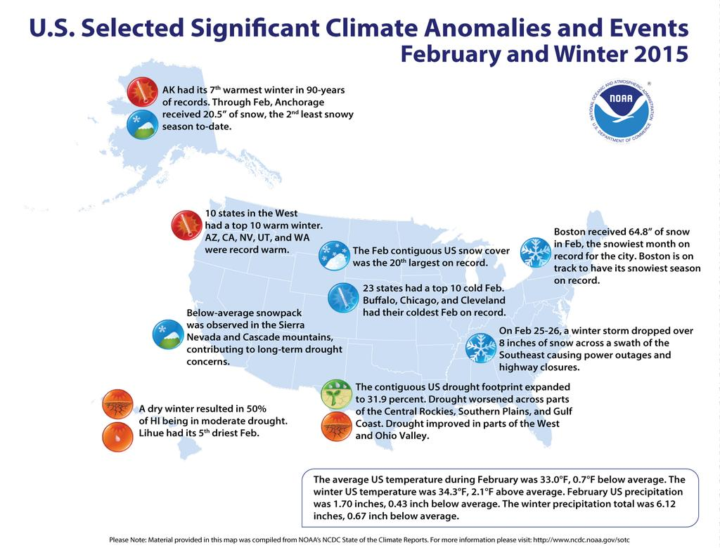 Monthly Long Range Weather Commentary Issued: APRIL 1, 2015 Steven A. Root, CCM, President/CEO sroot@weatherbank.com FEBRUARY 2015 Climate Highlights The Month in Review The February contiguous U.S. temperature was 33.