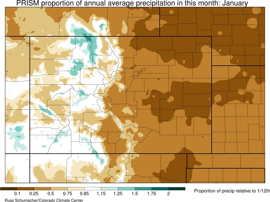 Precipitation monthly importance