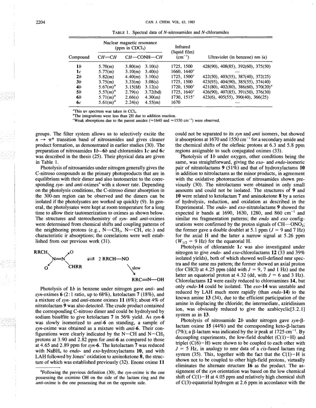 CAN. J. CHEM. VOL. 63, 1985 TABLE 1.